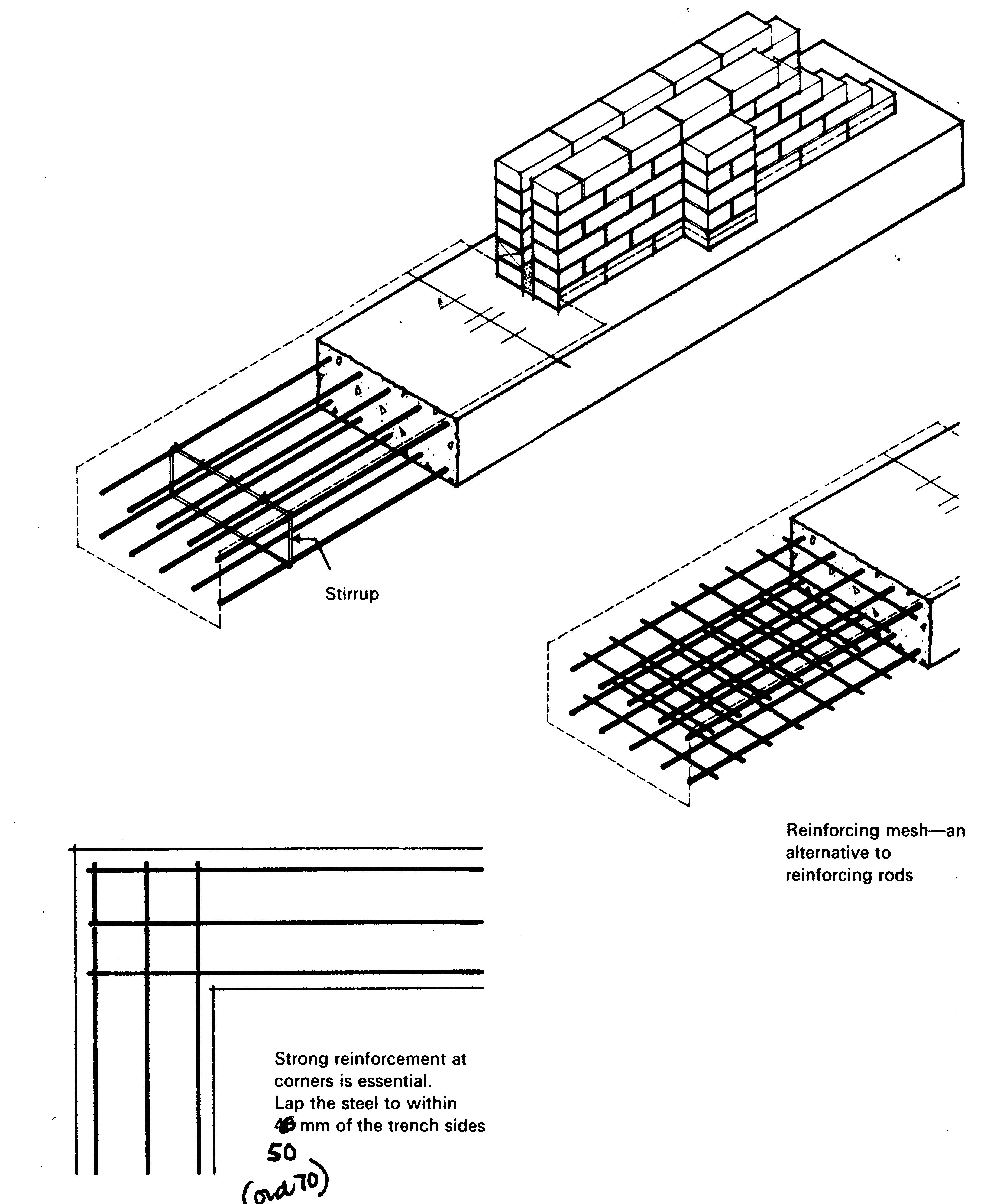 Construction concrete footings for 300mm cavity brick wall or 230mm doublebrick wall - Double brick cavity walls ...